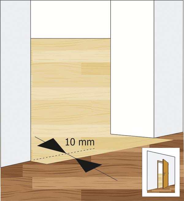 Plovoucí podlaha kolem dveří